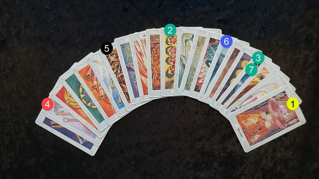 Card counting from the Lovers card